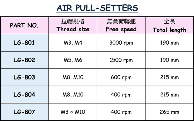 AIR PULL-SETTERS